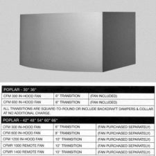 BlueStar-Poplar-Series-BS-POPL48SS-Wall-Mount-Hood-w-CFMR-1400-Blower-Stainles-322426790381